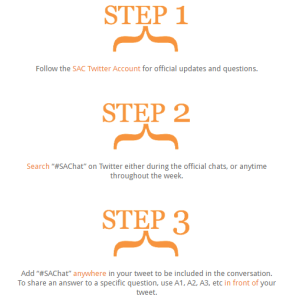 "Three steps for engaging in a Twitter chat, the mini chart states ""STEP 1: Follow the SAC Twitter Account for official updates and questions. STEP 2: Search ""#SAChat"" on Twitter either during the official chats, or anytime throughout the week. STEP 3: Add ""#SAChat"" anywhere in your tweet to be included in the conversation. To share an answer to a specific question, use A1, A2, A3, etc in front of your tweet."""